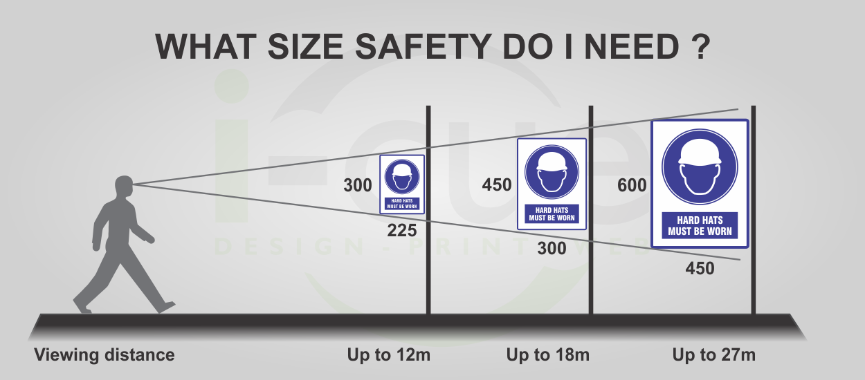 Safety Sign Sizes